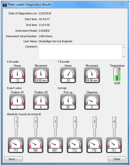 Stratedigm Flow Cytometers Plate Loader Diagnostics Screenshot