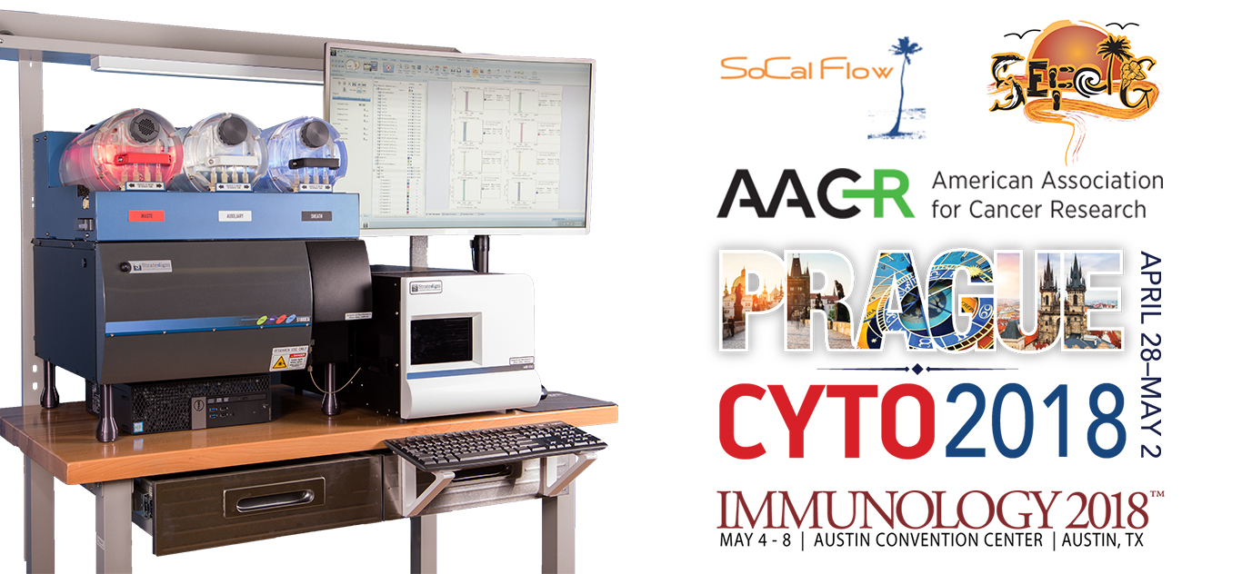S1000EXi Flow Cytometer and A600 High Throughput Auto Sampler on a table next to SEFCIG, SoCal Flow, AACR 2018 logo, CYTO 2018 logo, and Immunology 2018 logo